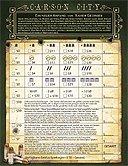 Brettspiele bei AEIOU.DE - Abbildung: Frontcover der Spielbox von Carson City - Ein neuer Anfang